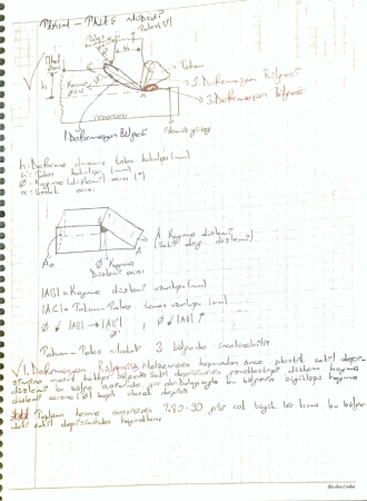 Takım - Talaş Modeli